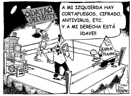 Seguridad vs Error Humano